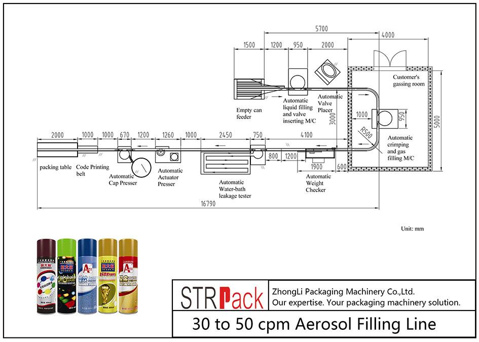 Linha de enchimento de aerossóis de 30 a 50 cpm