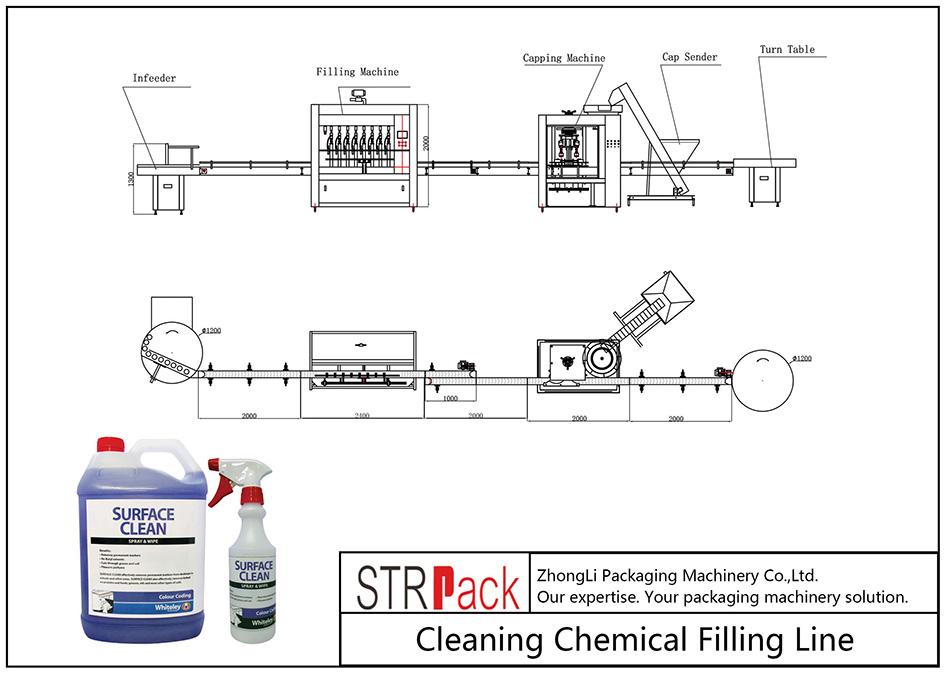 Linha de enchimento químico de limpeza automática
