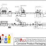 Linha de embalagem automática de produtos corrosivos