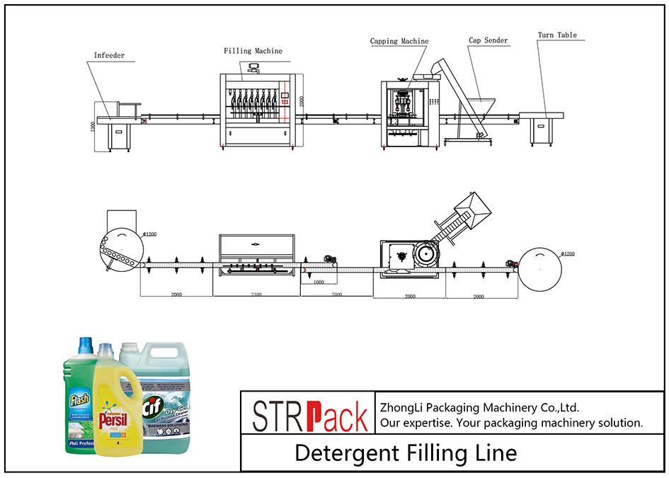 Linha de enchimento automática de detergente