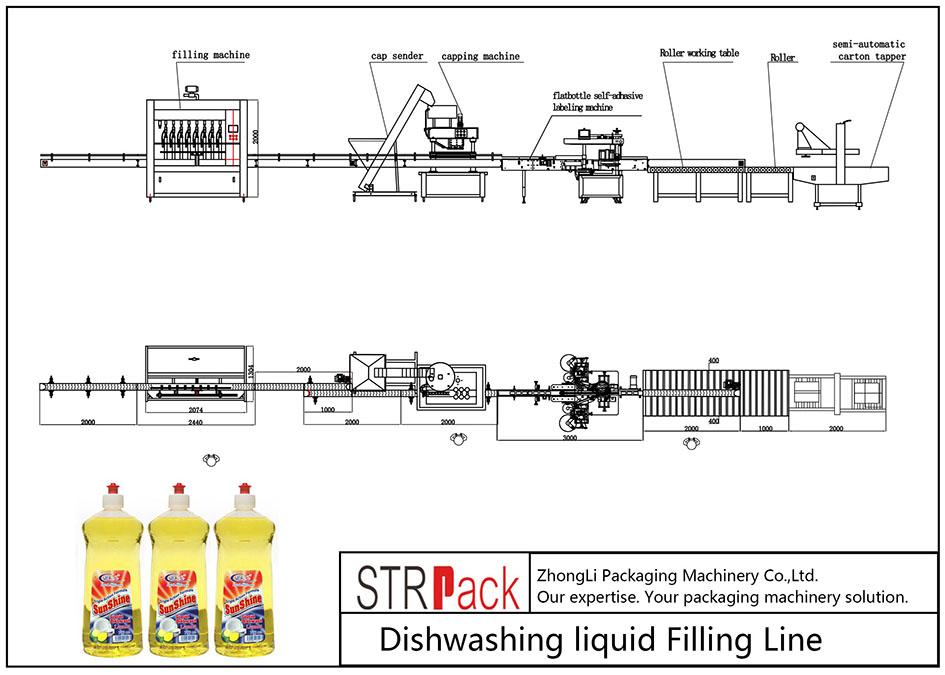 Linha de enchimento automática de líquido para lavar louça