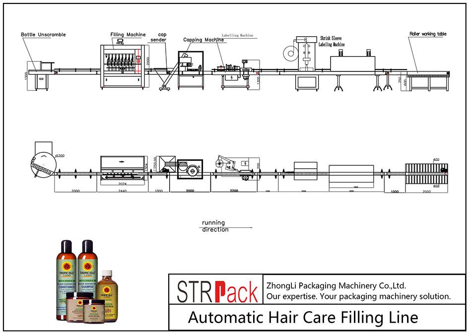 Linha de enchimento automática de cuidados com os cabelos