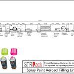 Linha de enchimento automática do aerossol da pintura à pistola