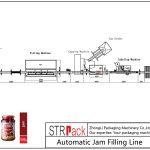 Linha de enchimento automática de atolamento