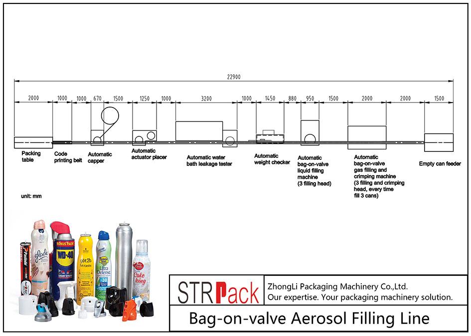 Máquina de enchimento automática de aerossóis de saco com válvula